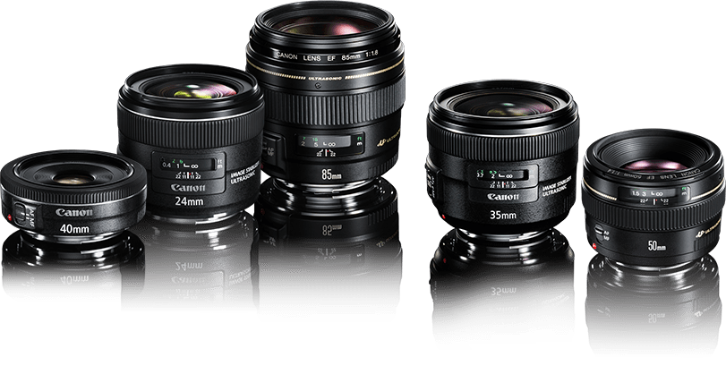 Benefits of Prime Lenses - How to shoot video like a pro and make your brand benefit more.