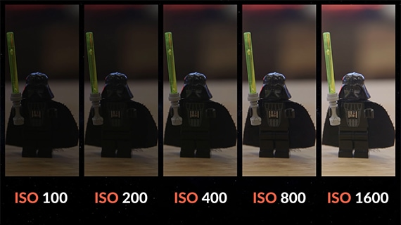 what is ISO 4 - How to shoot video like a pro and make your brand benefit more.